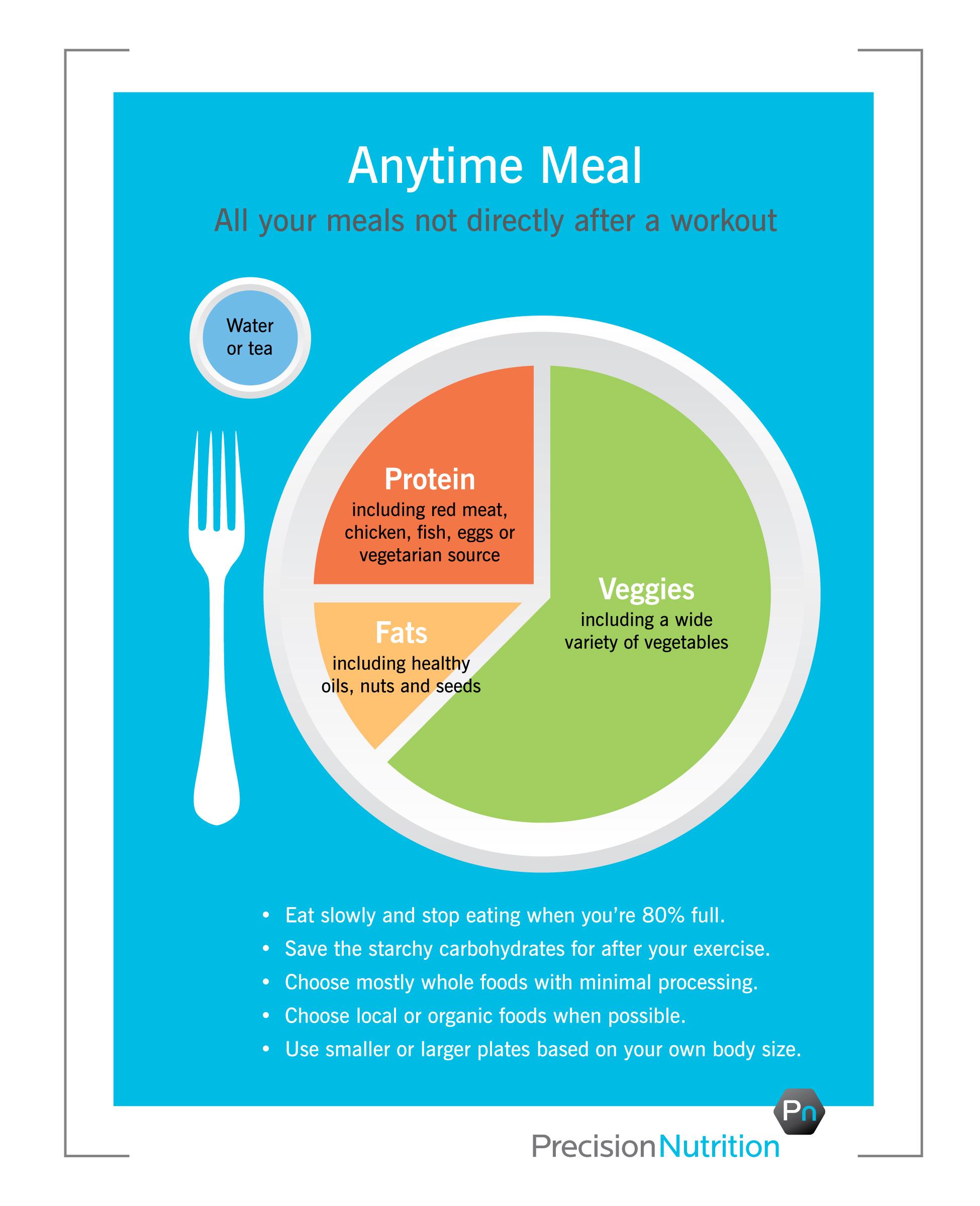 Do Calories Matter?